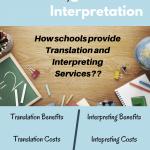 Comparison of Translation vs Interpretation