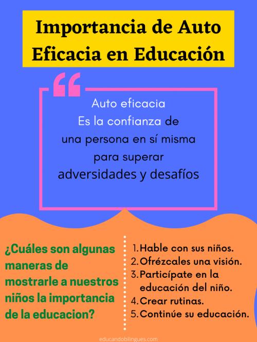 importancia de auto eficacia en educación