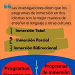 diferencias de programas que enseñan dos idiomas