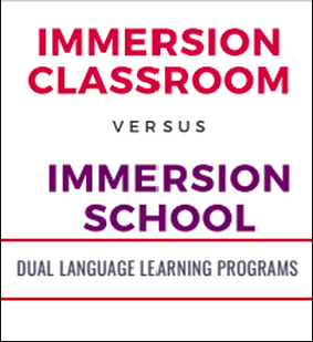Dual language program comparison image